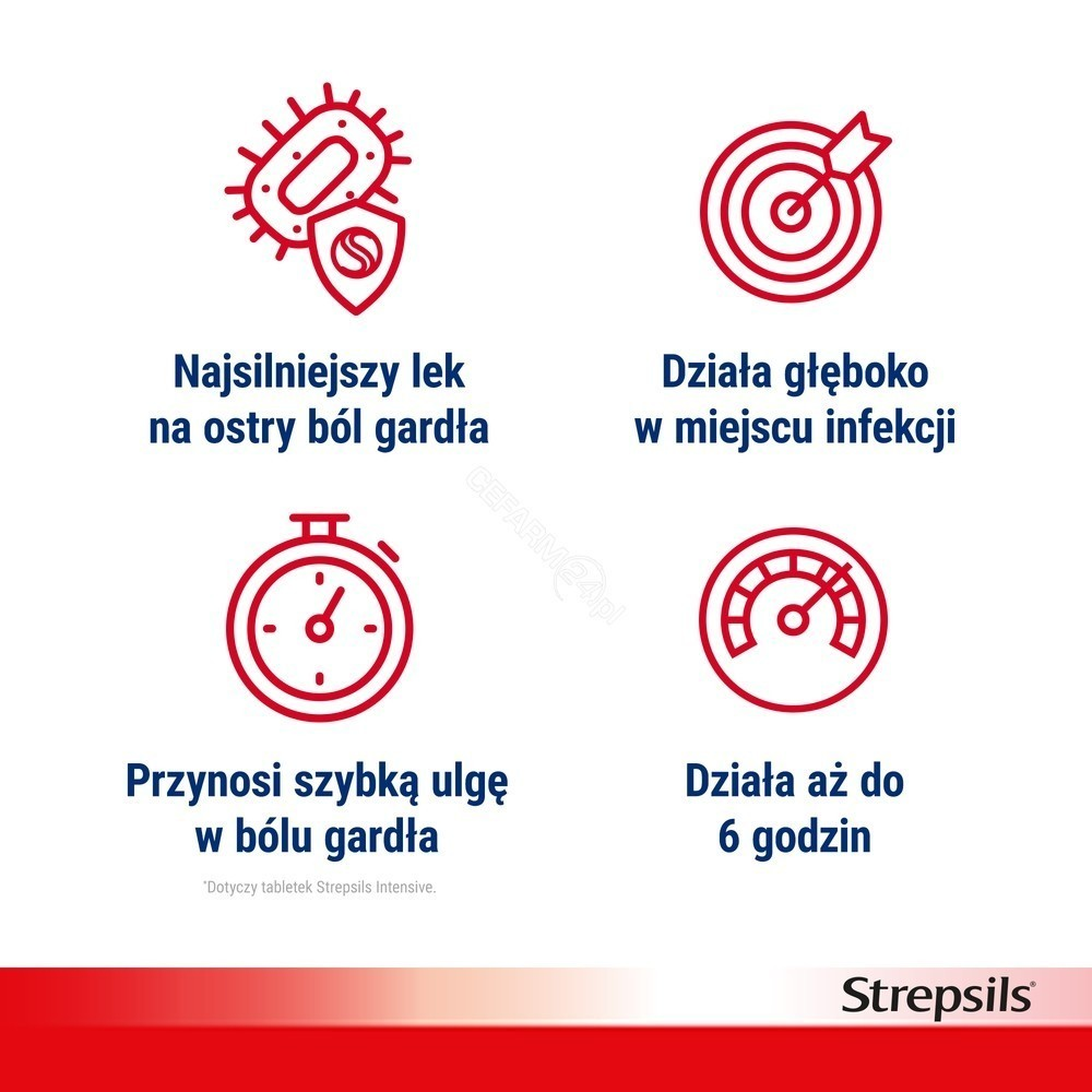 Strepsils Intensive Direct aerozol 15 ml